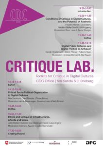 CritiqueLab  A Toolkit for Critique in Digital Cultures